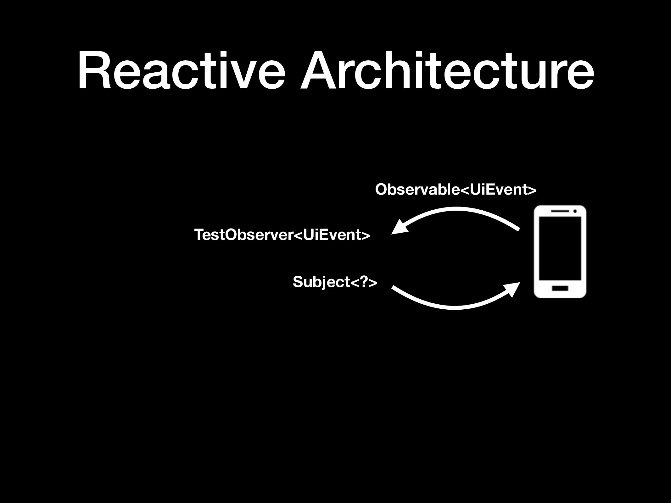 Reactive Architecture Observable<UiEvent> TestO...