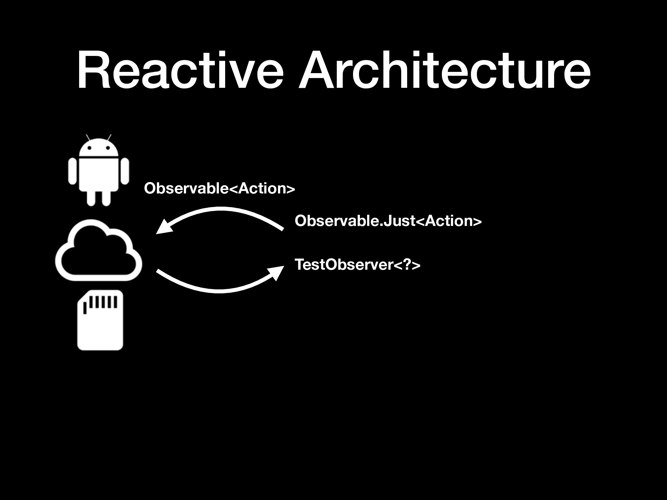 Reactive Architecture Observable<Action> Observ...