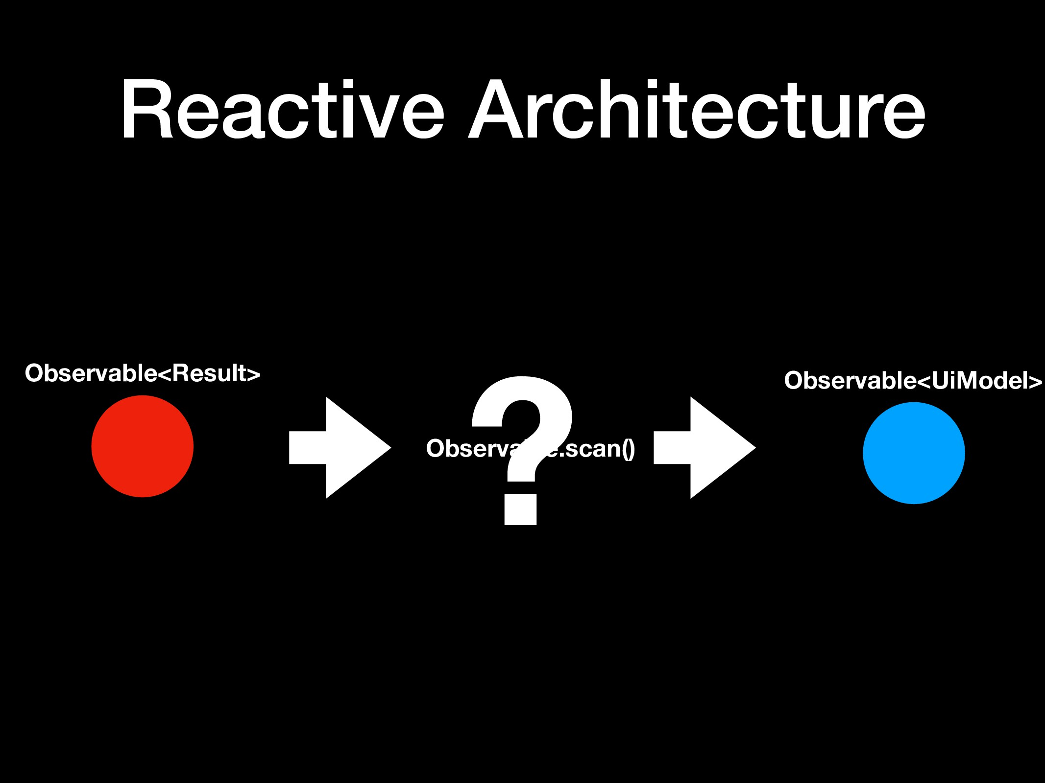 Reactive Architecture Observable<Result> Observ...