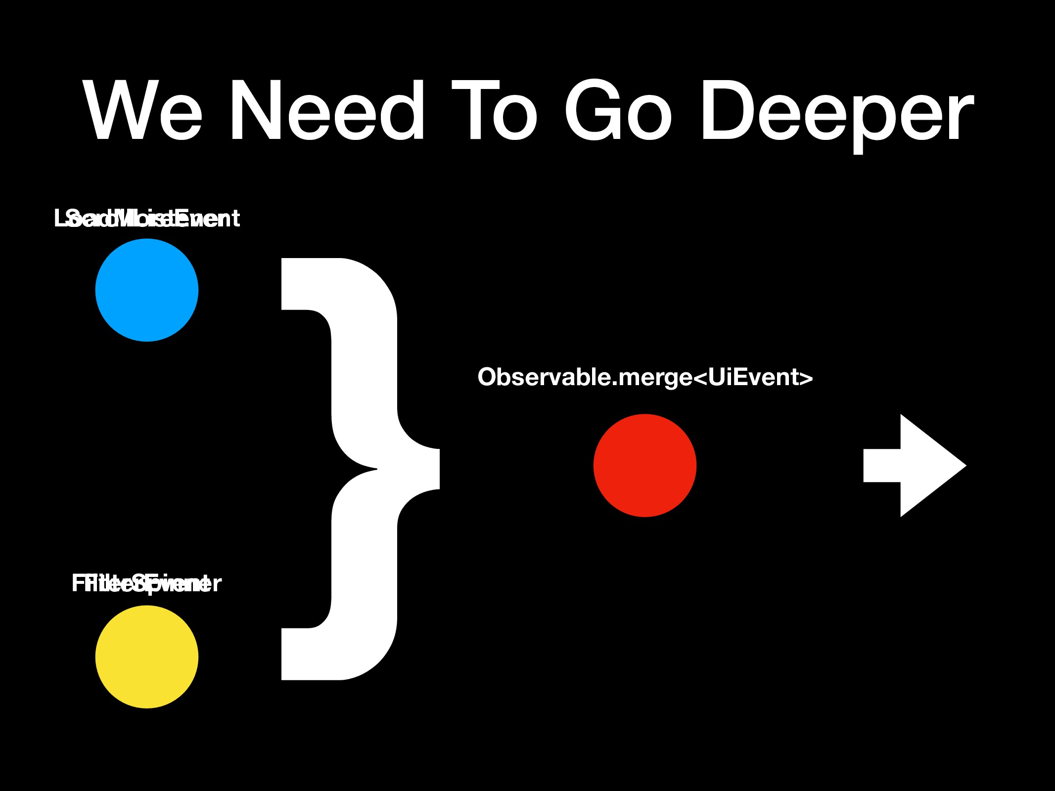 We Need To Go Deeper }Observable.merge<UiEvent>...