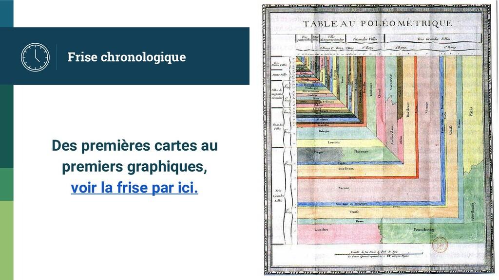 Frise chronologique Des premières cartes au pre...