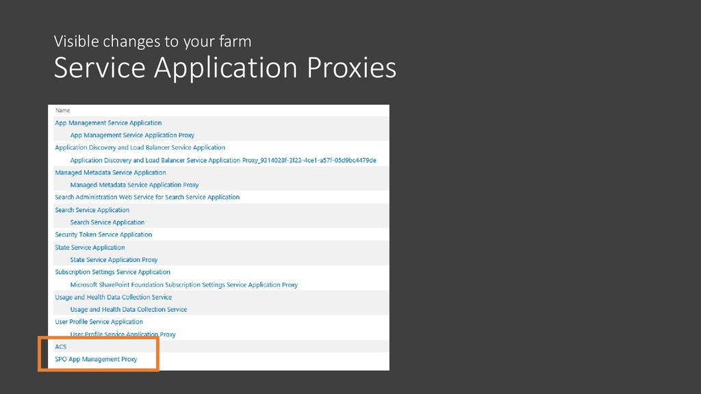 Visible changes to your farm Service Applicatio...