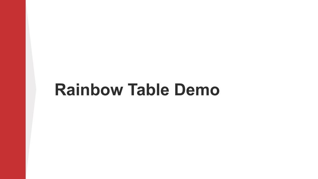 Rainbow Table Demo