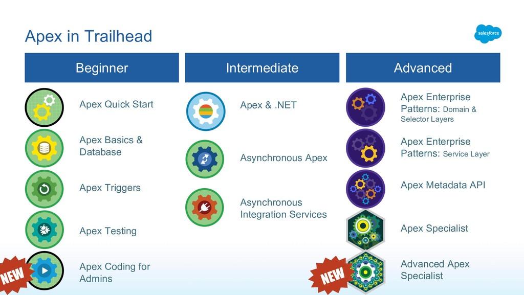 Apex in Trailhead Advanced Beginner Intermediat...