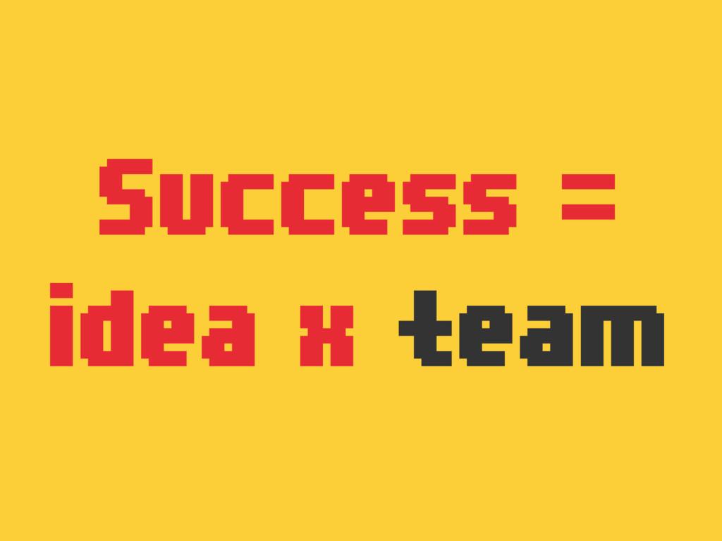 Success = idea x team