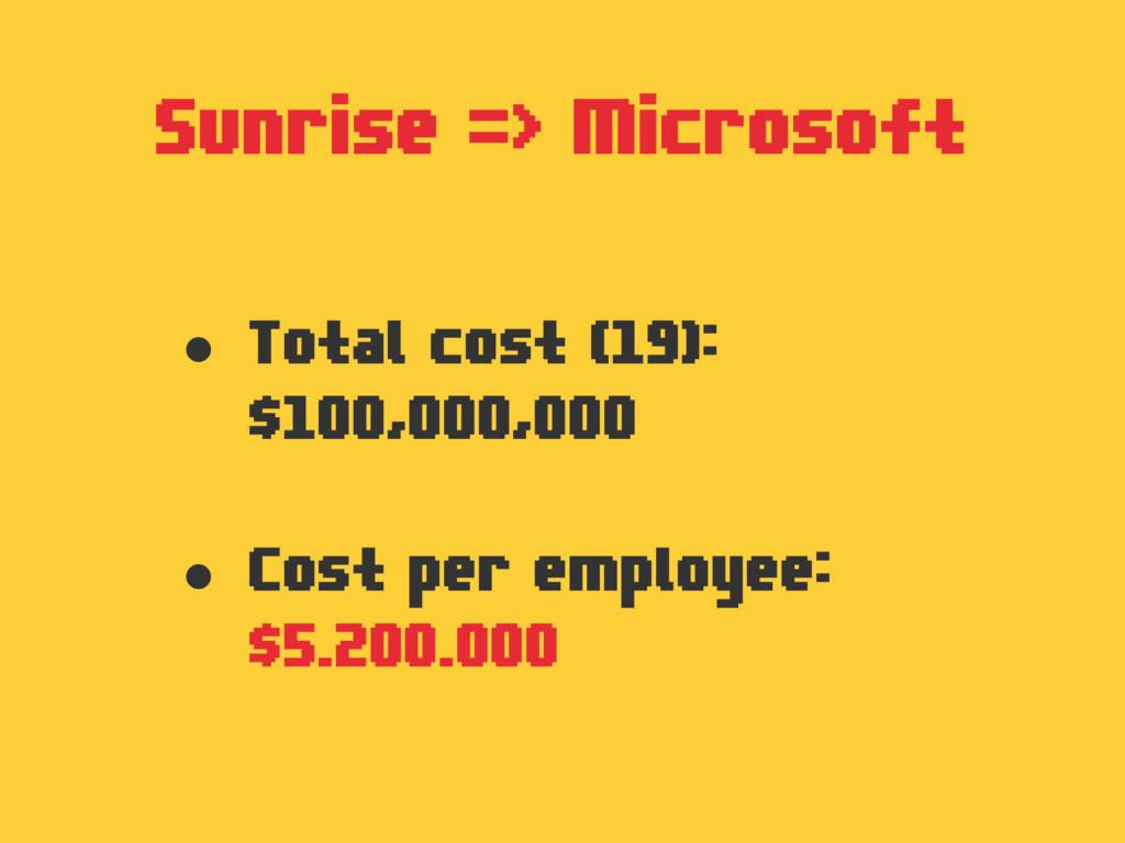 Sunrise => Microsoft • Total cost (19): $100,00...