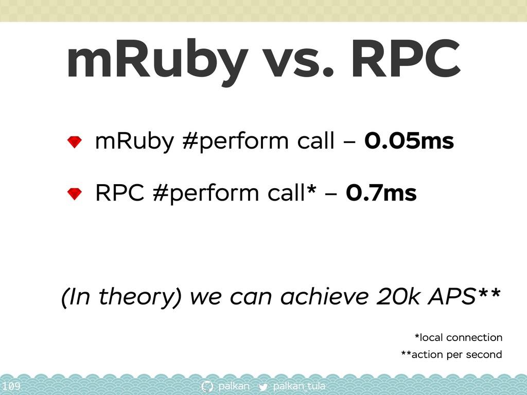 palkan_tula palkan mRuby vs. RPC 109 mRuby #per...