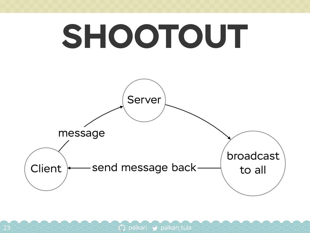 palkan_tula palkan SHOOTOUT 23 Client Server br...