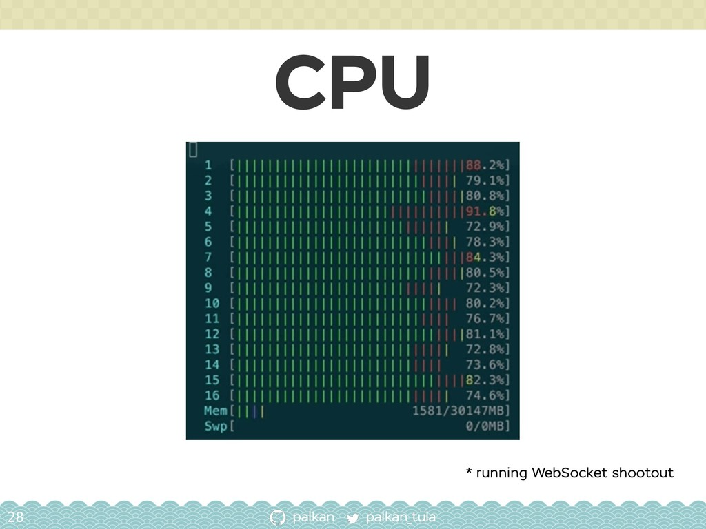palkan_tula palkan CPU 28 * running WebSocket s...