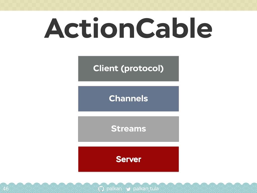 palkan_tula palkan Client (protocol) Channels S...