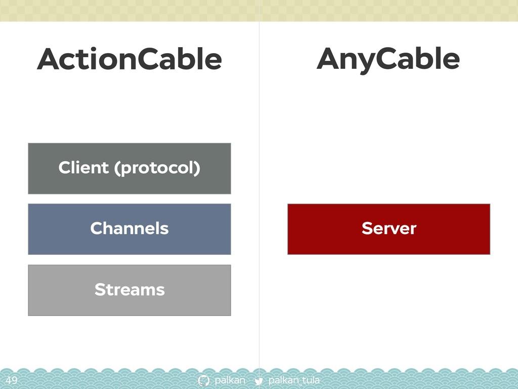 palkan_tula palkan ActionCable 49 Client (proto...