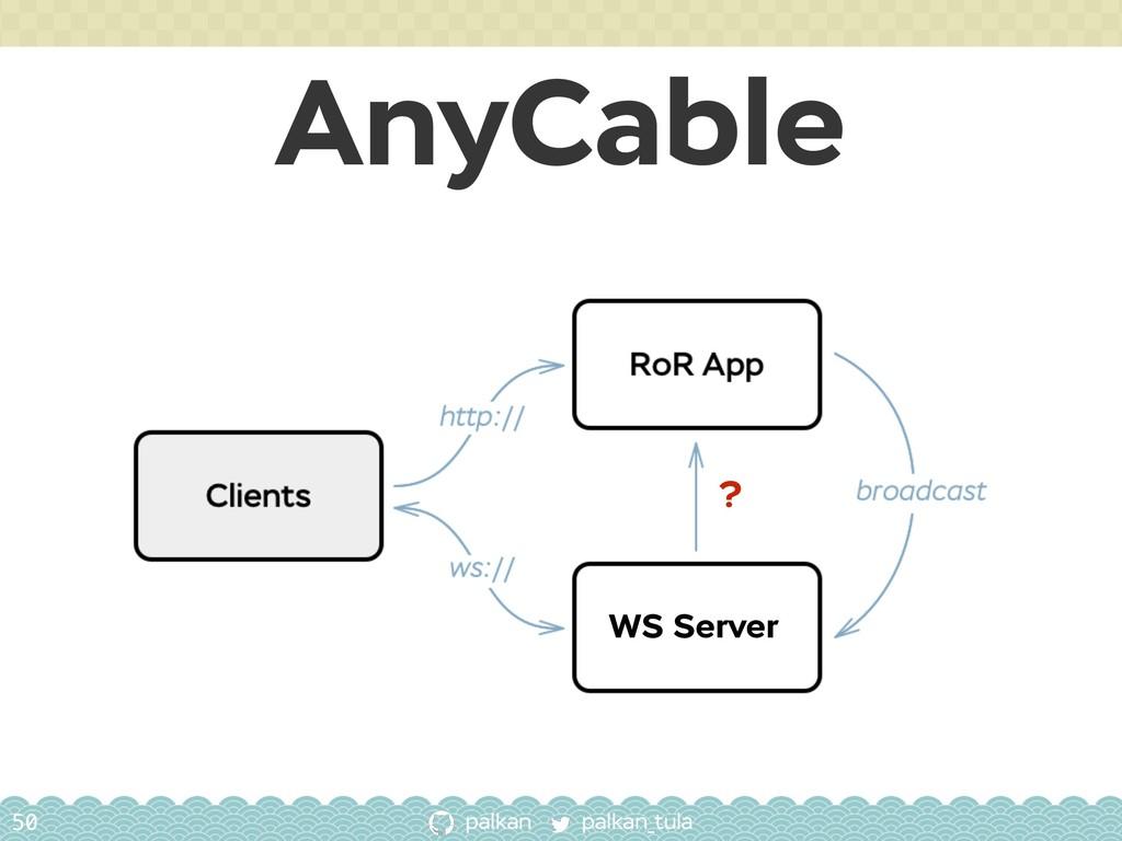 palkan_tula palkan AnyCable 50 ? WS Server