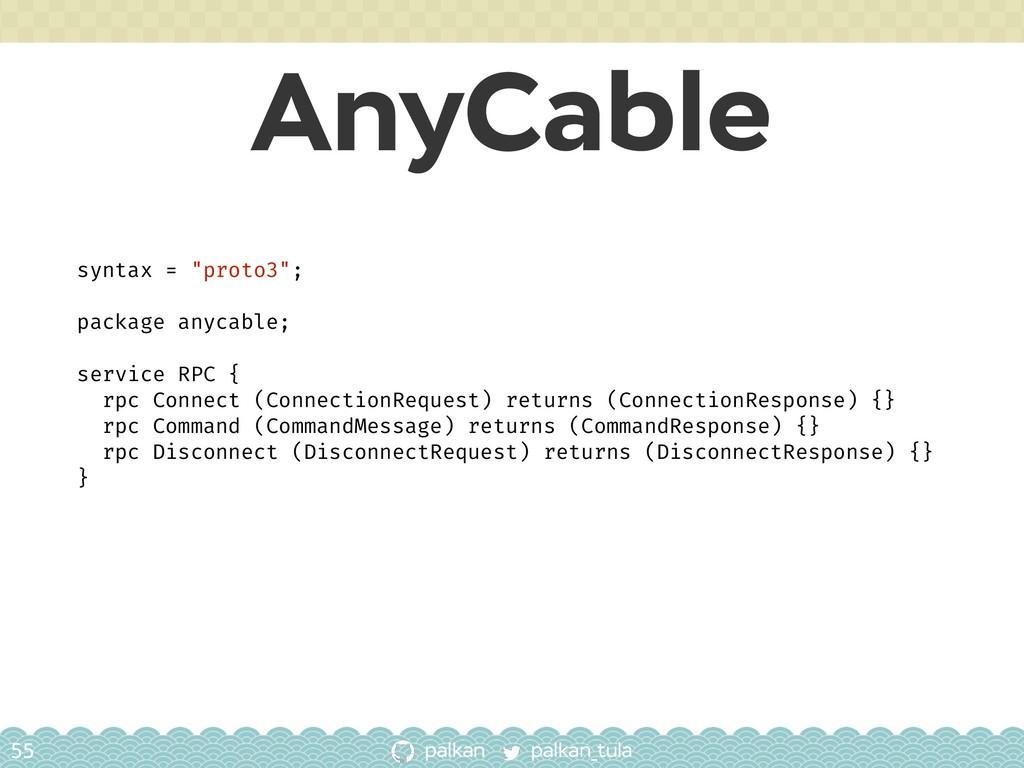 """palkan_tula palkan AnyCable 55 syntax = """"proto3..."""