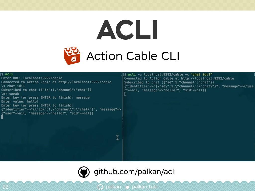 palkan_tula palkan ACLI 92 Action Cable CLI git...