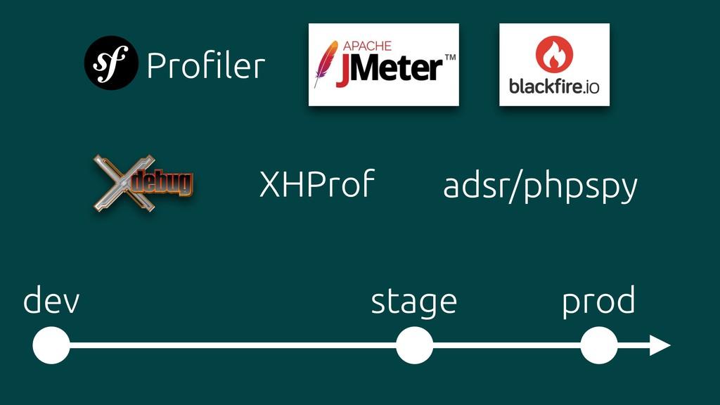 dev stage prod Profiler adsr/phpspy XHProf