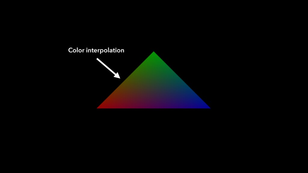 Color interpolation