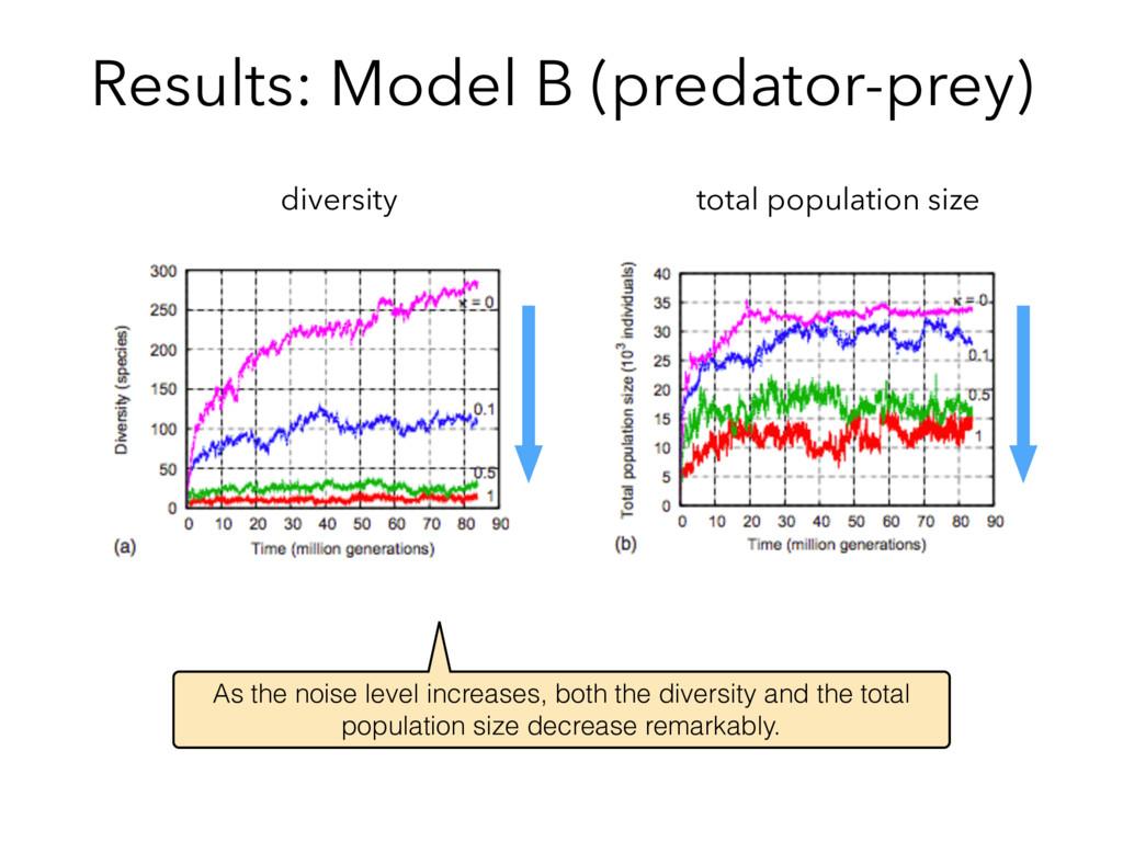 Results: Model B (predator-prey) diversity tota...