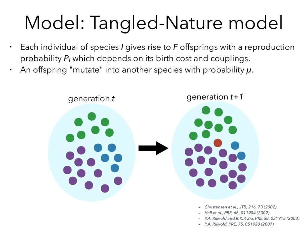 Model: Tangled-Nature model - Christensen et al...