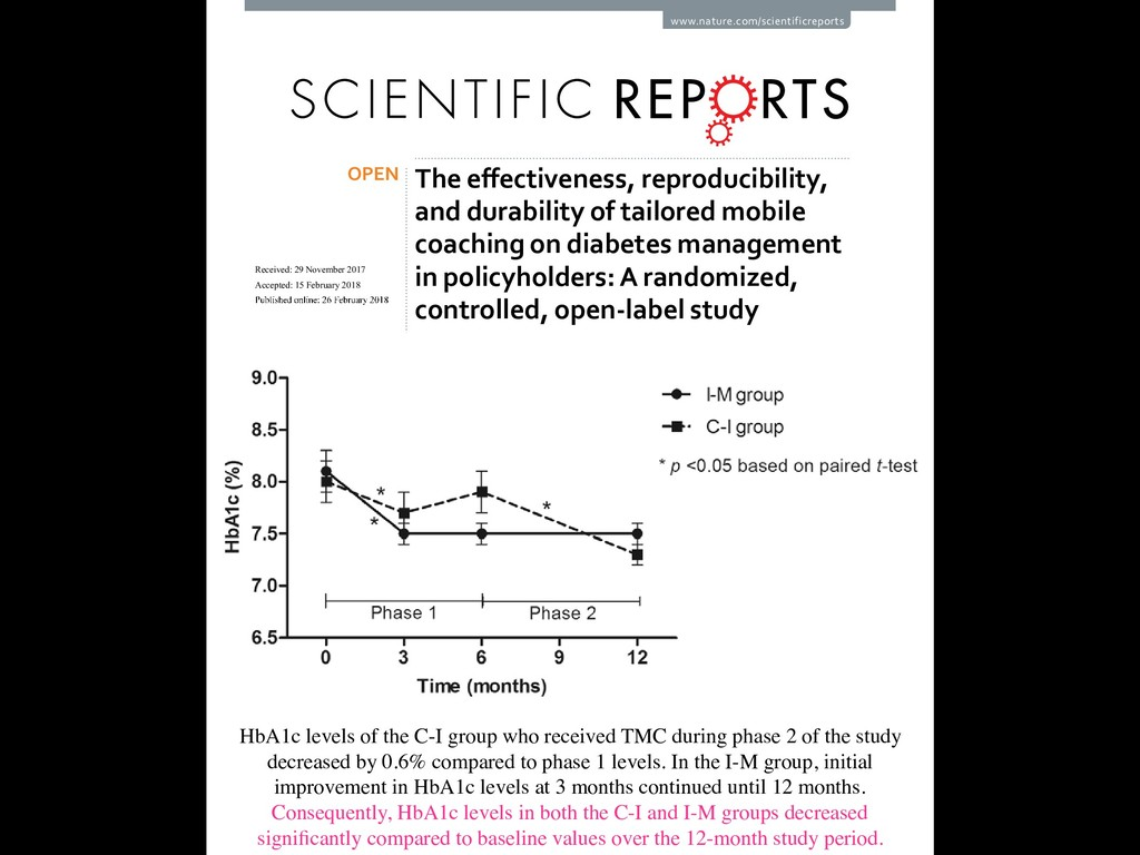 1 SCIENTIFIC REPORTS | (2018) 8:3642 | DOI:10.1...