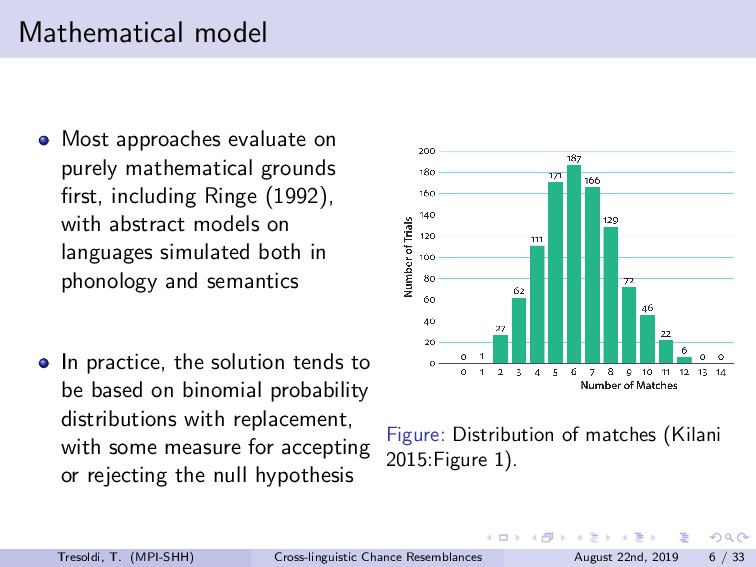 Mathematical model Most approaches evaluate on ...