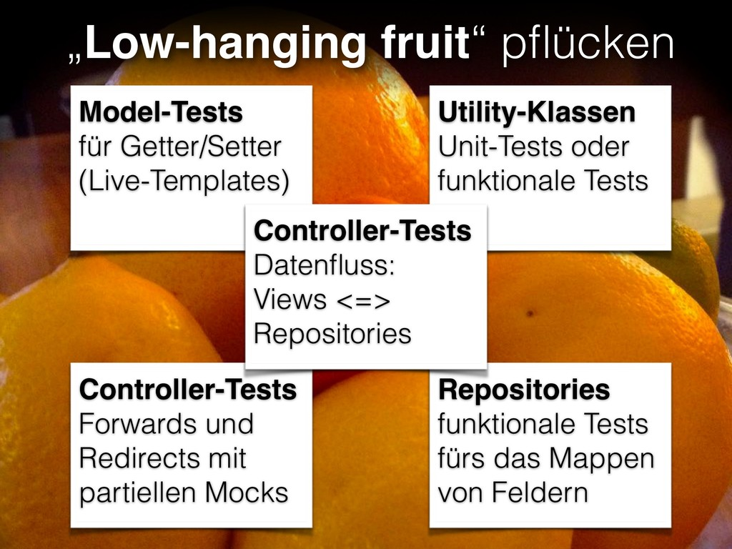 """Low-hanging fruit"" pflücken Model-Tests für Get..."
