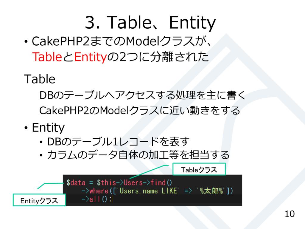 3. Table、Entity Table DBのテーブルへアクセスする処理を主に書く Cak...
