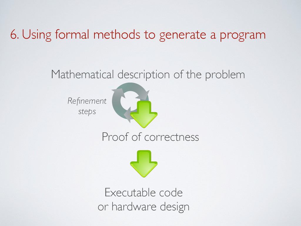 6. Using formal methods to generate a program M...