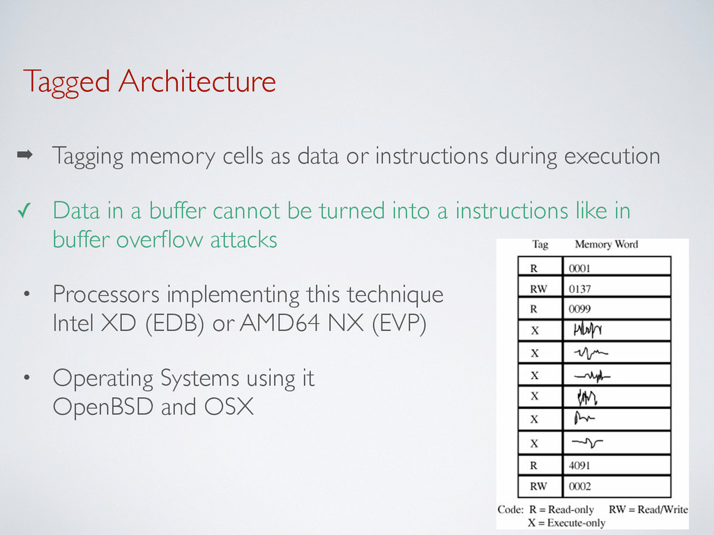 Tagged Architecture ➡ Tagging memory cells as d...