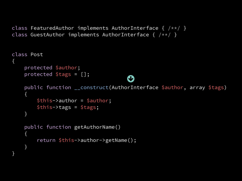 class FeaturedAuthor implements AuthorInterface...