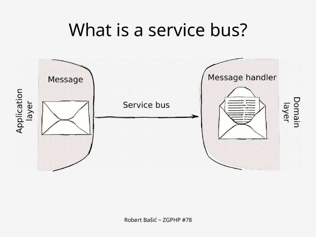 Robert Bašić ~ ZGPHP #78 What is a service bus?
