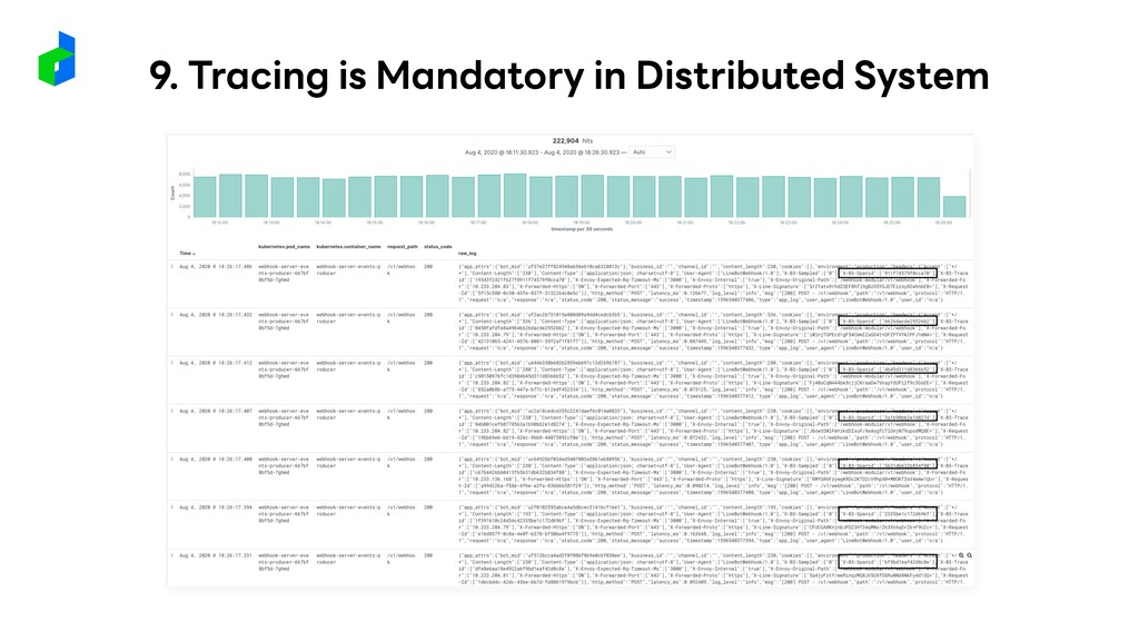 9. Tracing is Mandatory in Distributed System