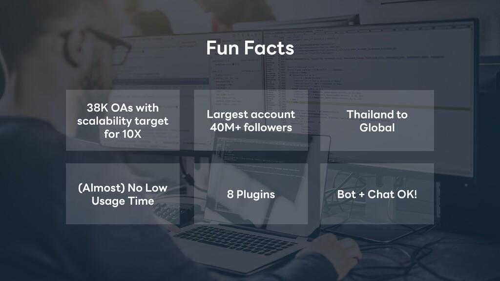 Largest account 40M+ followers 8 Plugins Bot + ...