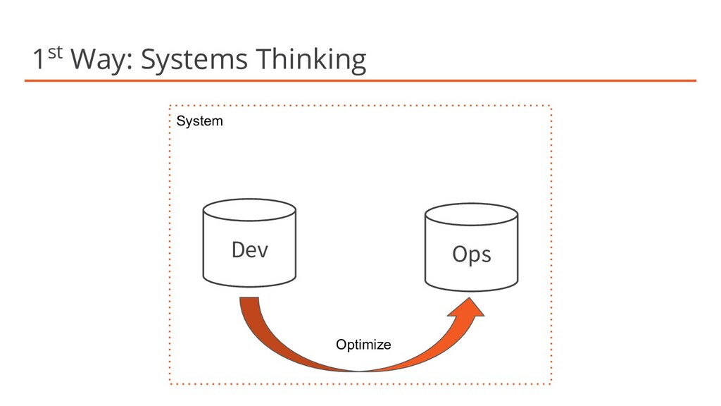System 1st Way: Systems Thinking Dev Ops Optimi...
