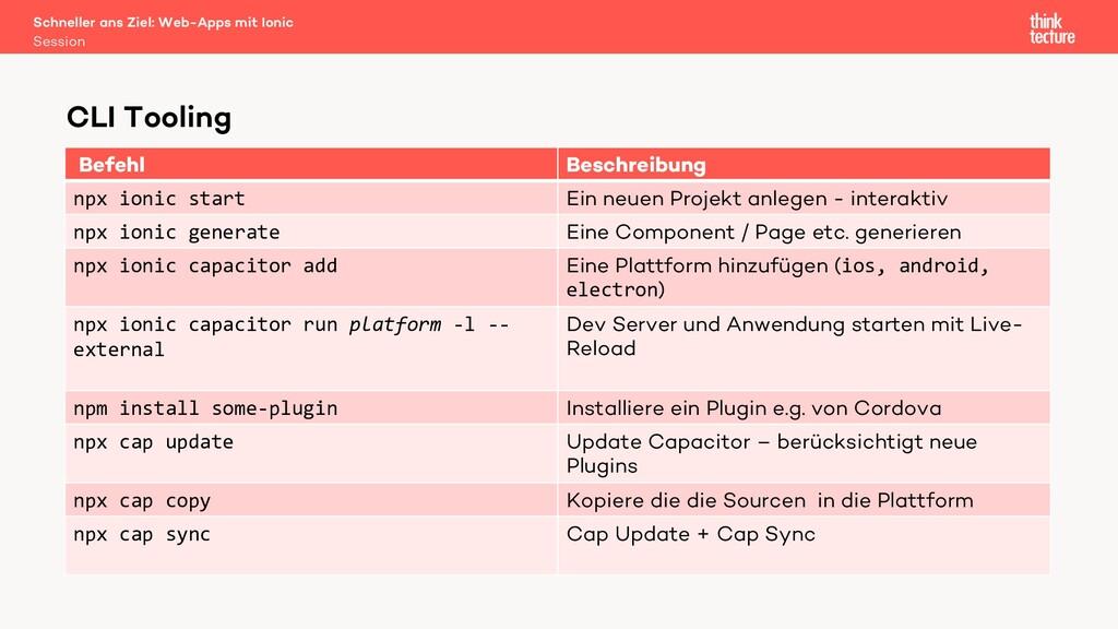 CLI Tooling Schneller ans Ziel: Web-Apps mit Io...