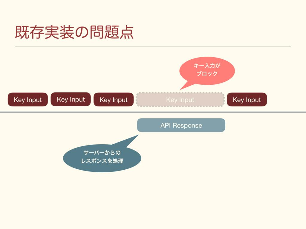طଘ࣮ͷ Key Input API Response Ωʔೖྗ͕ ϒϩοΫ αʔόʔ...