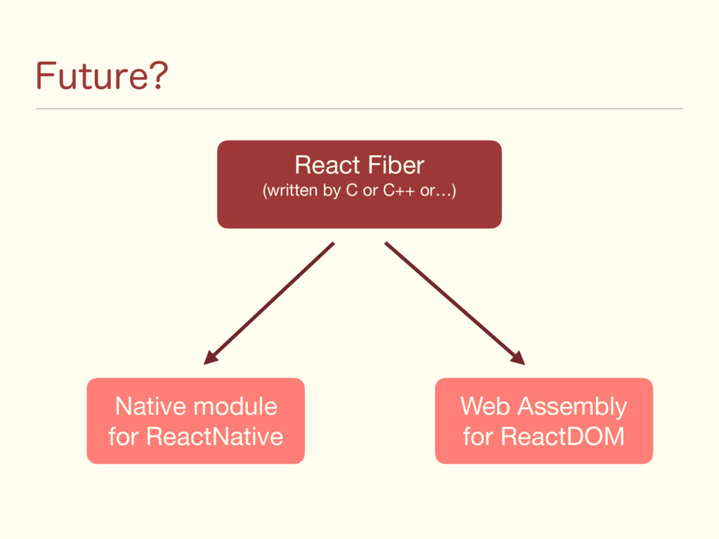 'VUVSF React Fiber  (written by C or C++ or…)  ...