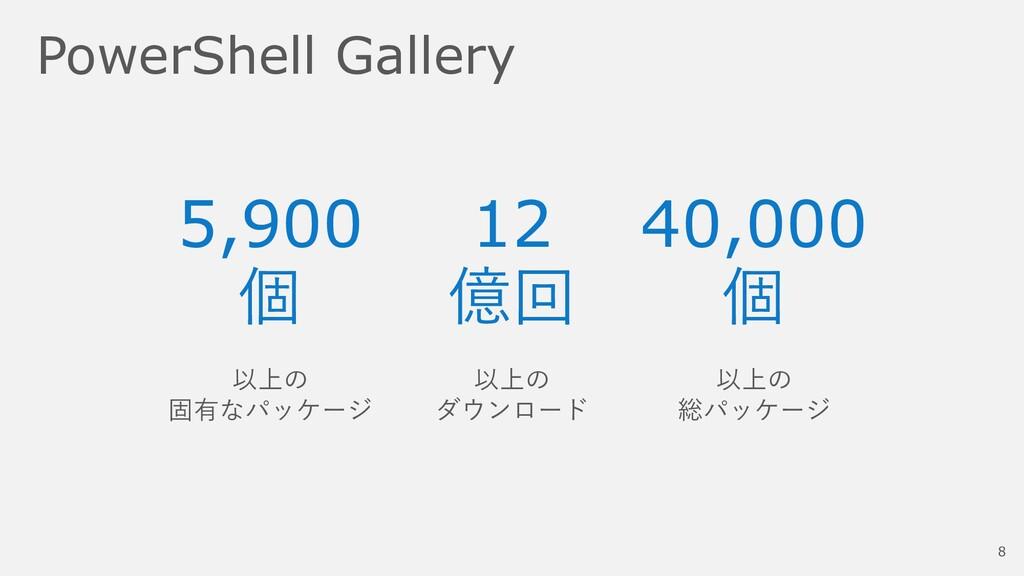 PowerShell Gallery 5,900 個 以上の 固有なパッケージ 12 億回 以...