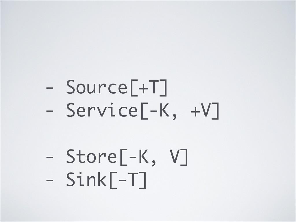 - Source[+T] - Service[-K, +V] - Store[-K, V] -...