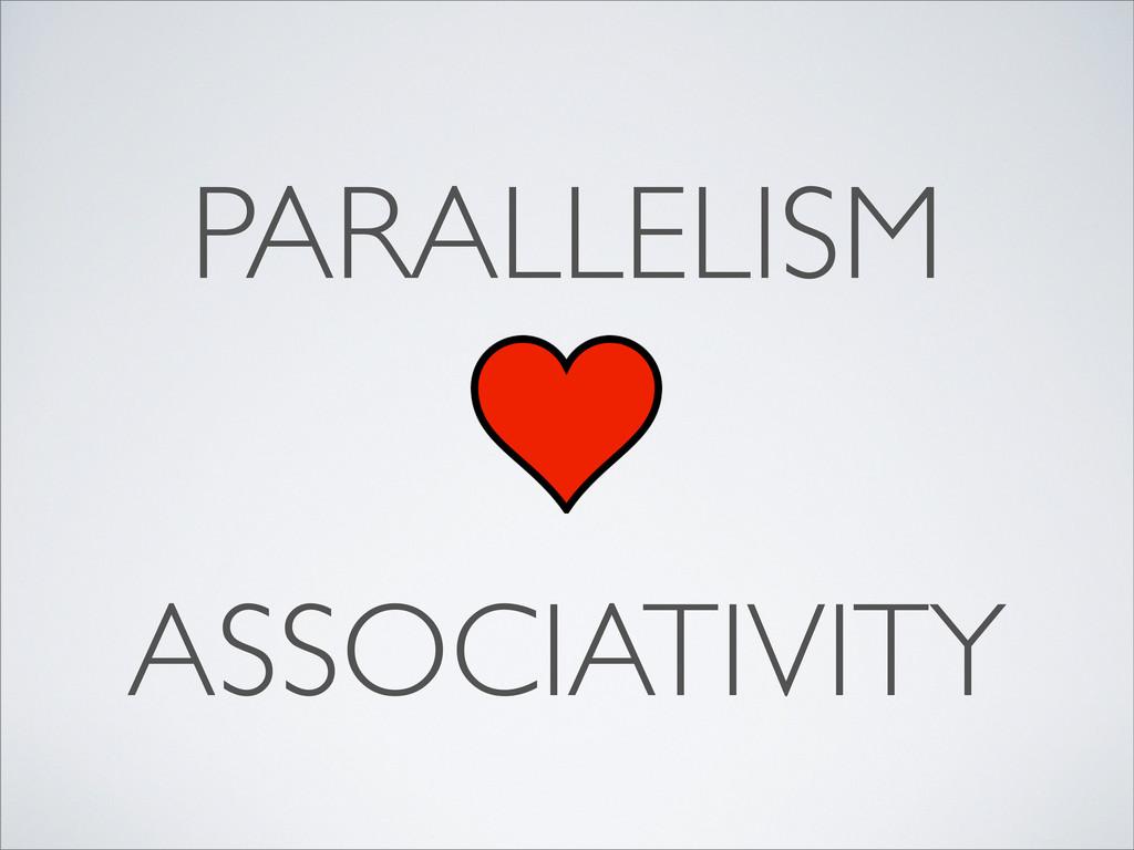 PARALLELISM ASSOCIATIVITY