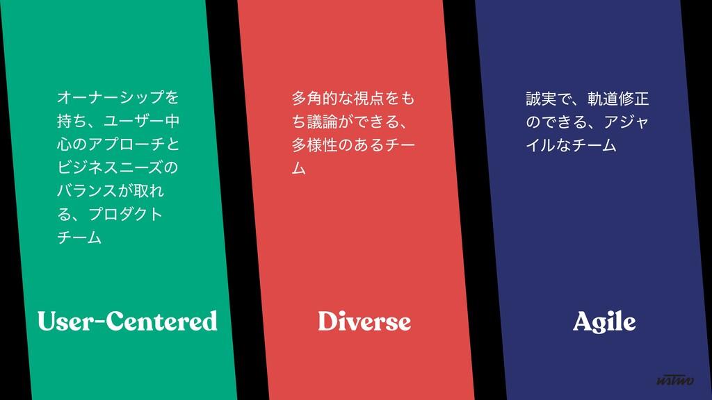 Agile Diverse User-Centered ΦʔφʔγοϓΛ ͪɺϢʔβʔத ৺...