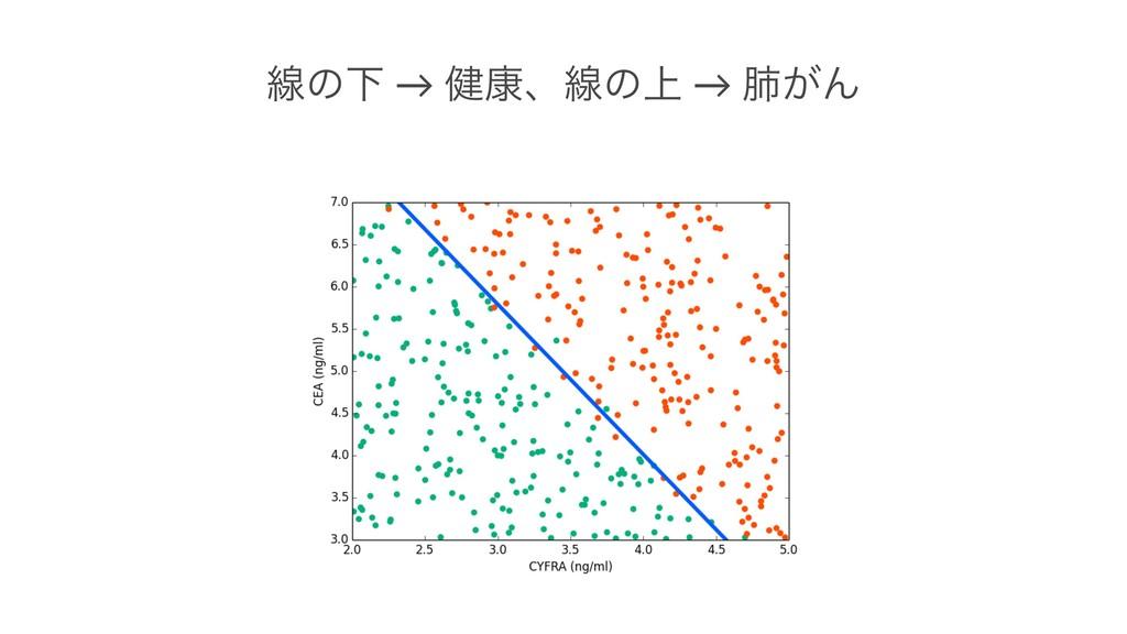 ઢͷԼ → ݈߁ɺઢͷ্ → ഏ͕Μ