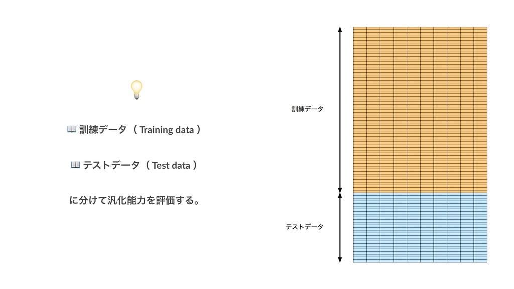 ! ! ܇࿅σʔλʢ Training data ʣ ! ςετσʔλʢ Test data ...