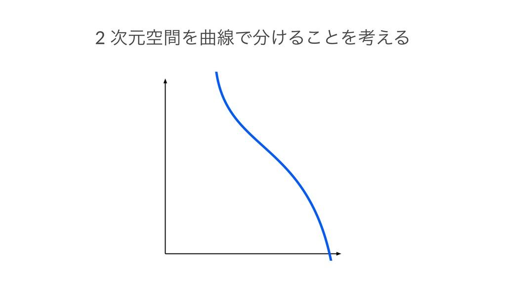 2 ݩۭؒΛۂઢͰ͚Δ͜ͱΛߟ͑Δ