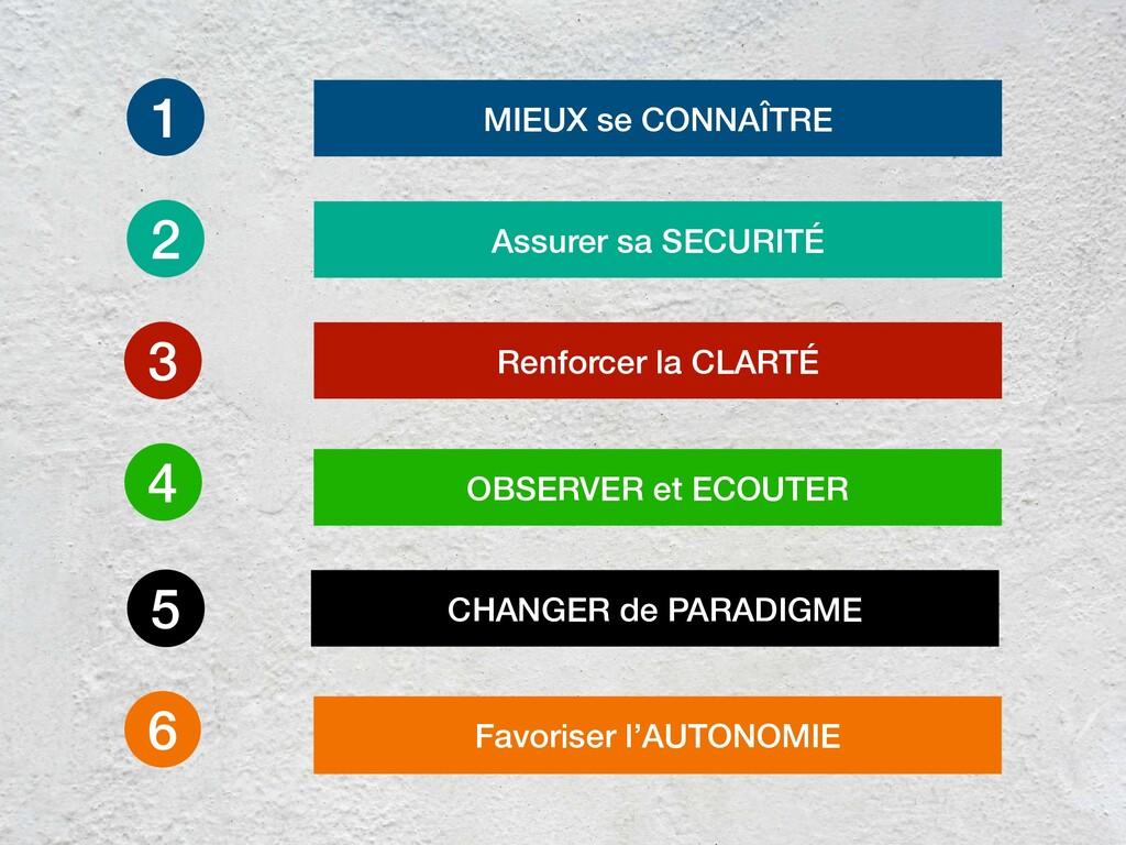 6 Favoriser l'AUTONOMIE 4 OBSERVER et ECOUTER 3...