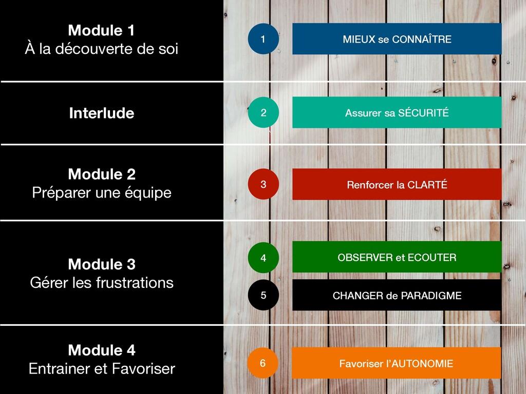 Module 1   À la découverte de soi Interlude Mod...