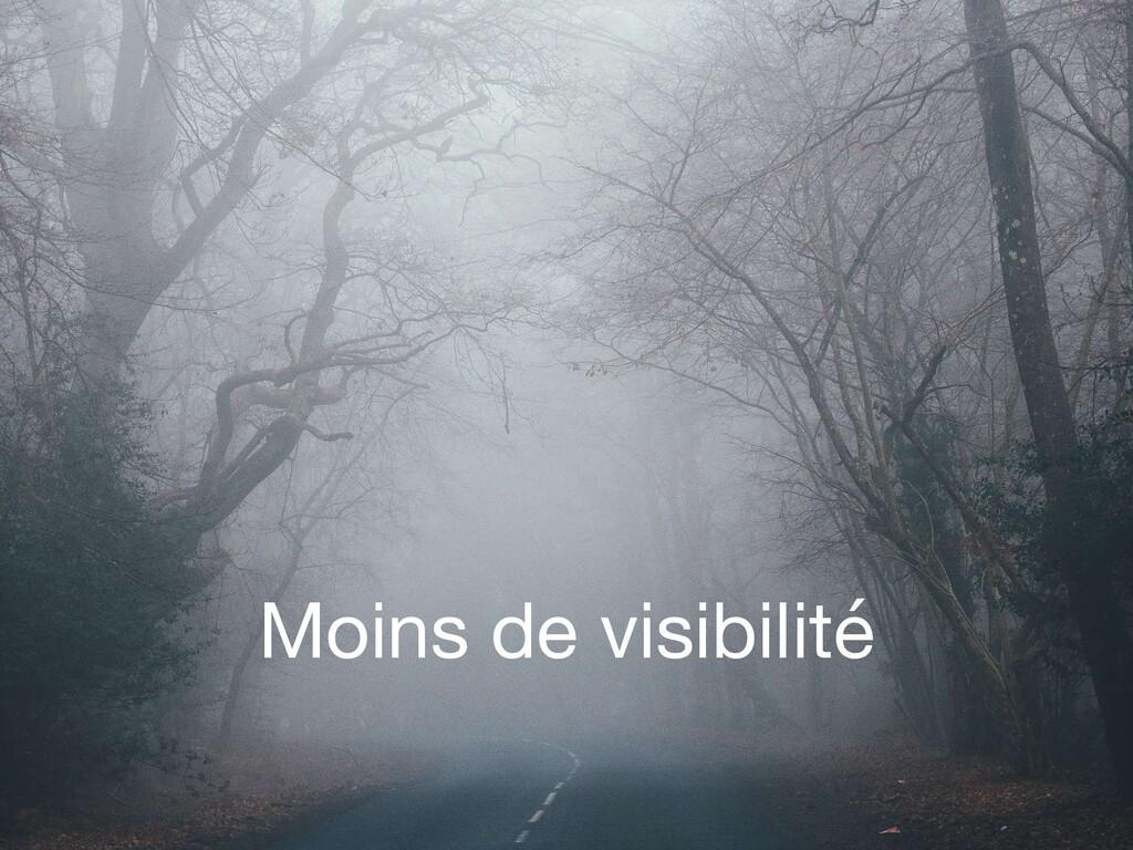 Moins de visibilité
