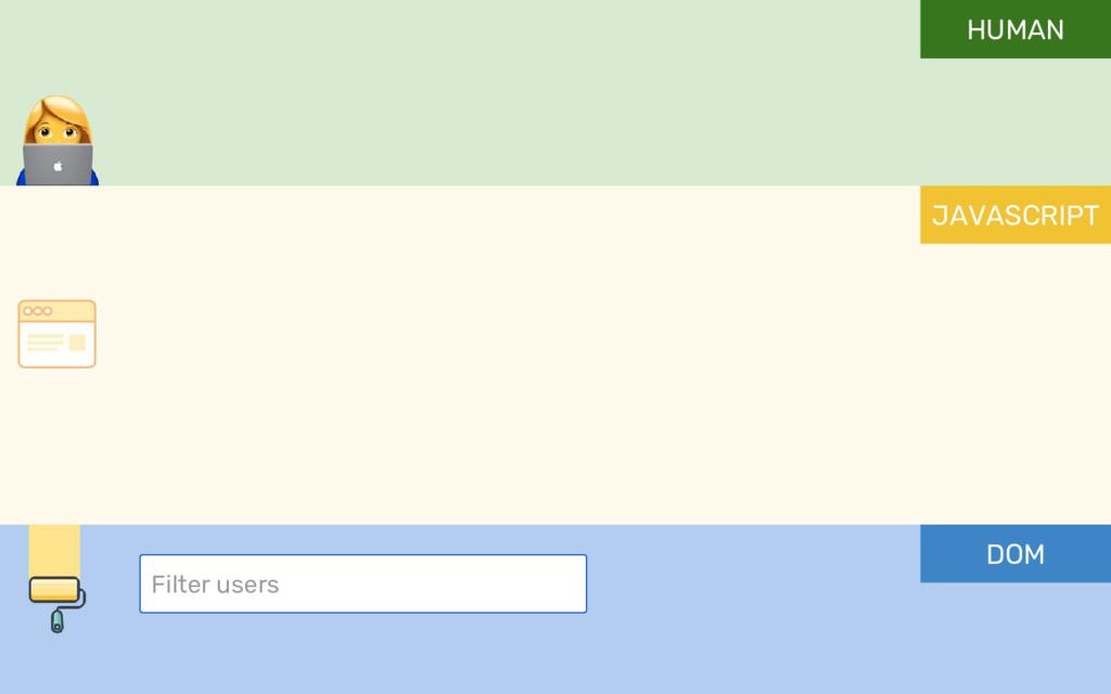 Filter users HUMAN JAVASCRIPT DOM