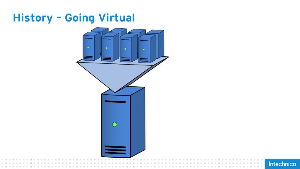 History – Going Virtual