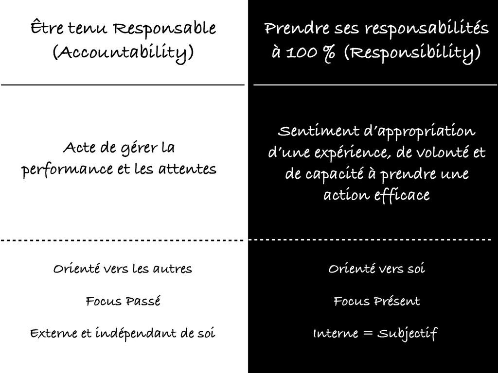 Être tenu Responsable (Accountability) Prendre ...