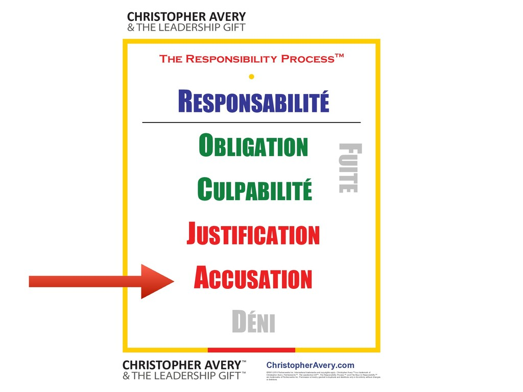 CHRISTOPHER AVERY & THE LEADERSHIP GIFT The Res...